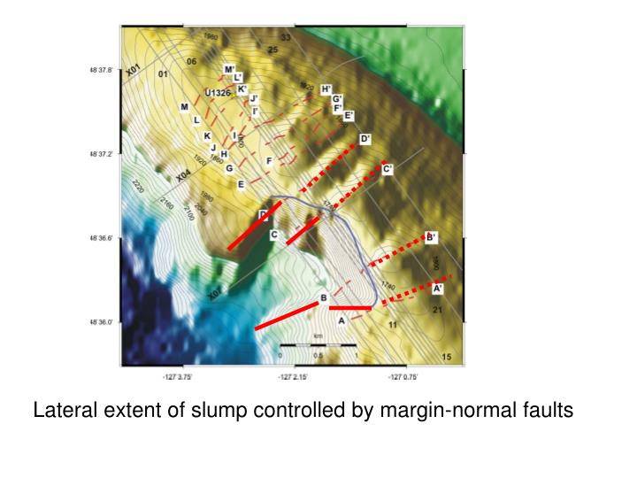 Lateral extent of slump controlled by margin-normal faults