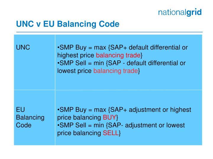 UNC v EU Balancing Code