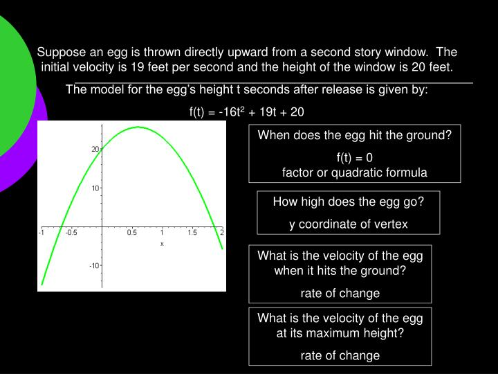 Suppose an egg is thrown directly upward from a second story window.  The initial velocity is 19 feet per second and the height of the window is 20 feet.