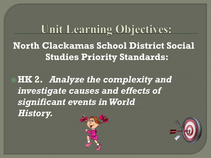 Unit learning objectives
