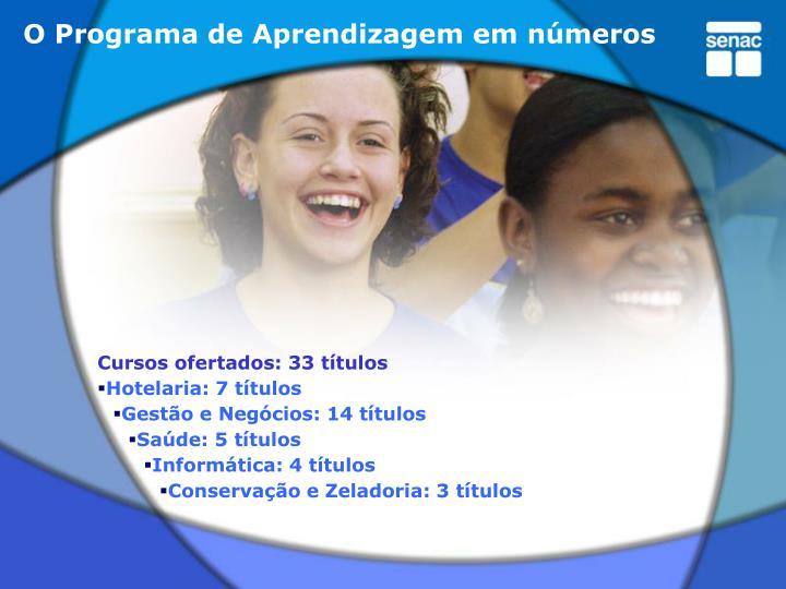 O Programa de Aprendizagem em números
