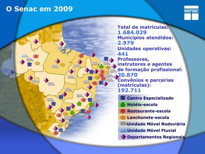 O Senac em 2009