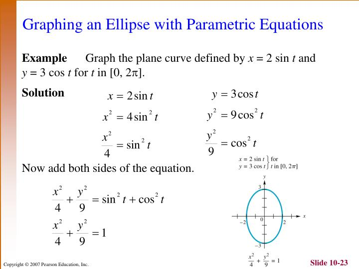 Graphing an Ellipse with Parametric Equations