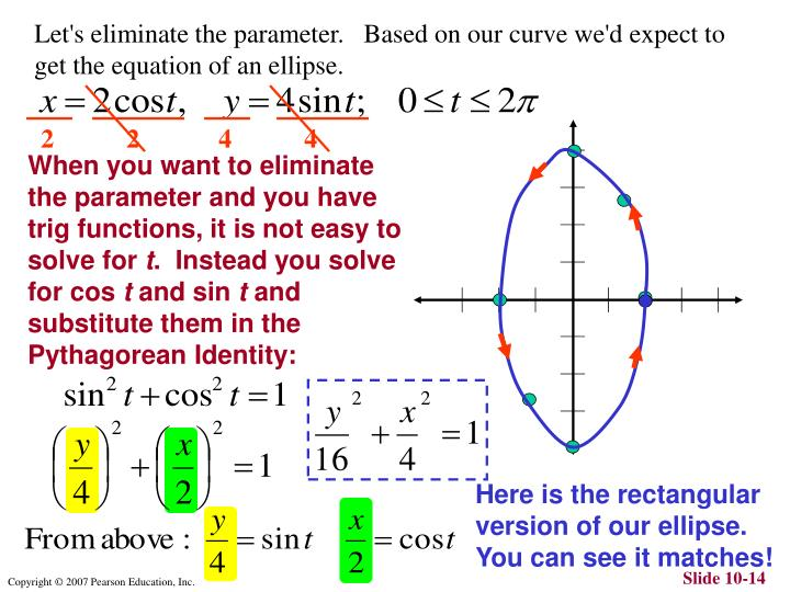 Let's eliminate the parameter.   Based on our curve we'd expect to get the equation of an ellipse.
