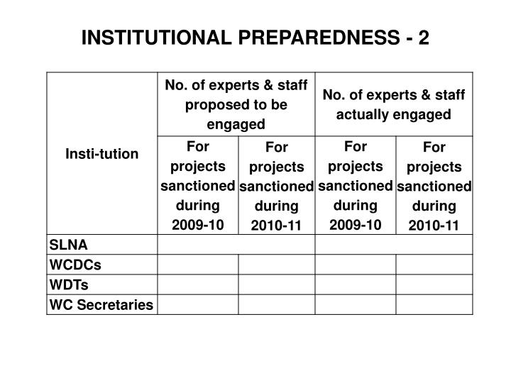 INSTITUTIONAL PREPAREDNESS - 2