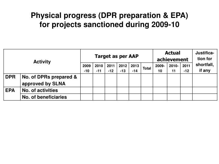 Physical progress (DPR preparation & EPA)