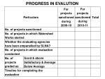 progress in evalution