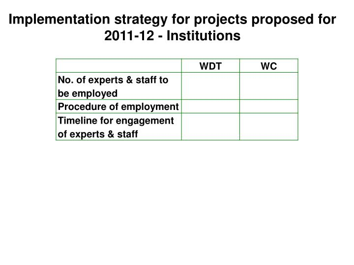 Implementation strategy for projects proposed for 2011-12 - Institutions
