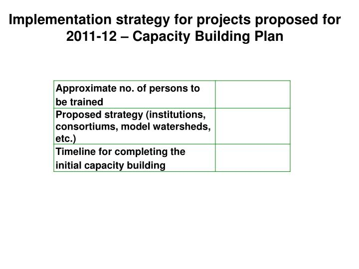 Implementation strategy for projects proposed for 2011-12 – Capacity Building Plan