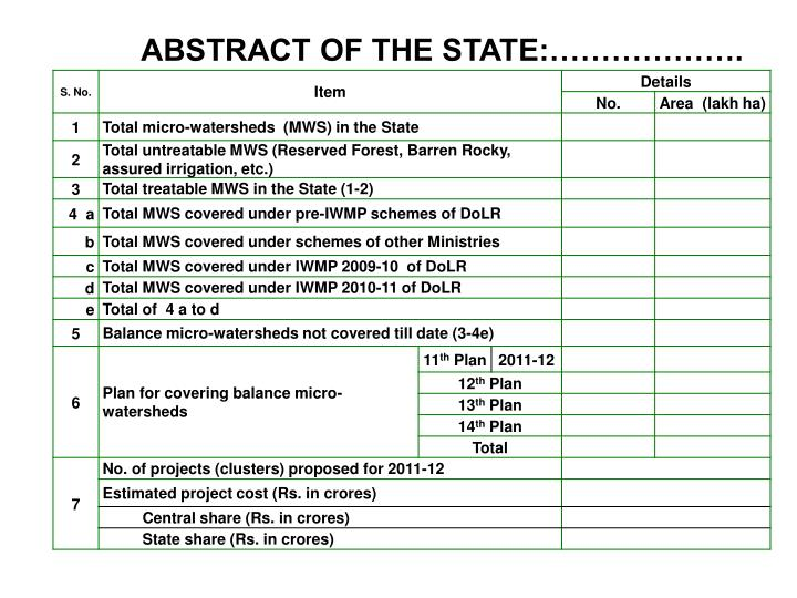 ABSTRACT OF THE STATE:……………….