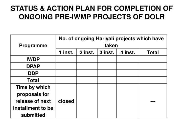STATUS & ACTION PLAN FOR COMPLETION OF ONGOING PRE-IWMP PROJECTS OF DOLR