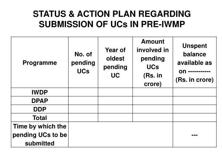 STATUS & ACTION PLAN REGARDING SUBMISSION OF UCs IN PRE-IWMP