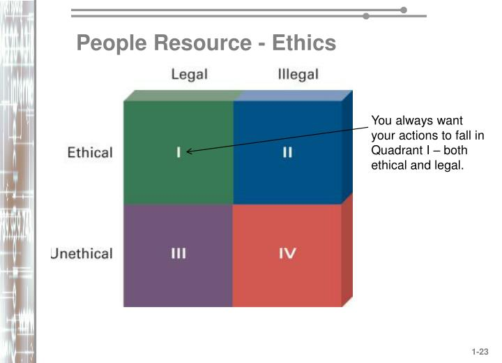 People Resource - Ethics