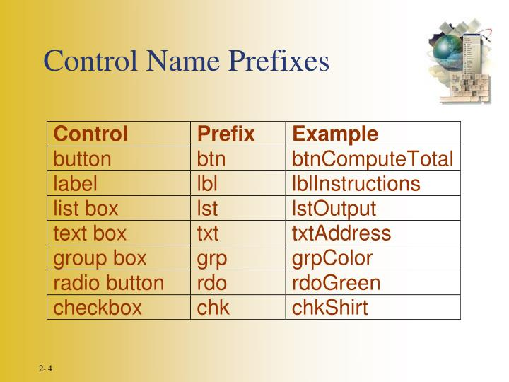 Control Name Prefixes