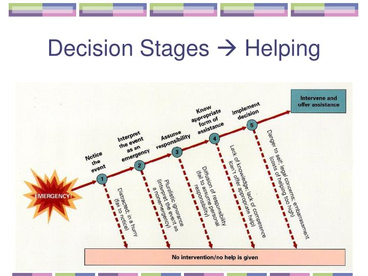 Decision Stages