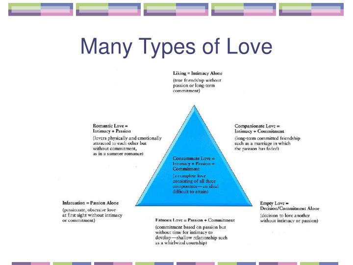 Many Types of Love