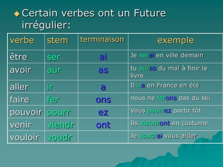 Certain verbes ont un Future irr