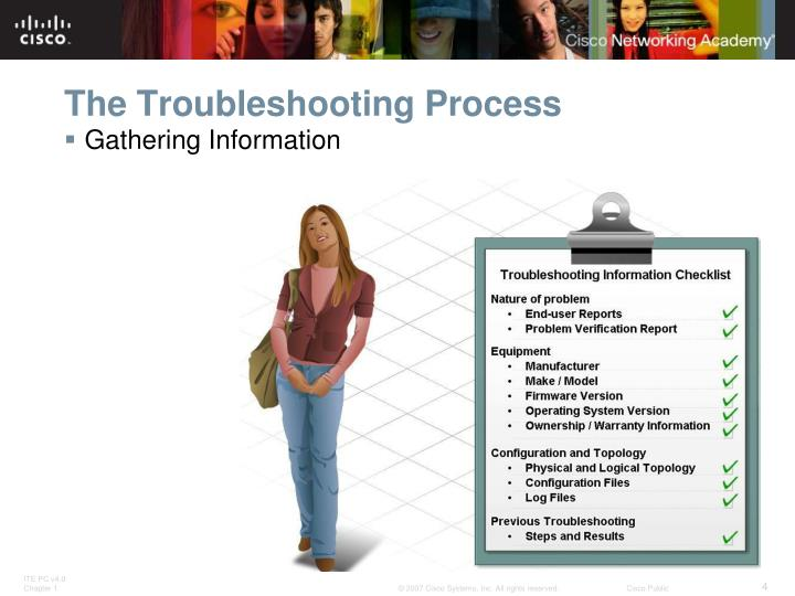 The Troubleshooting Process