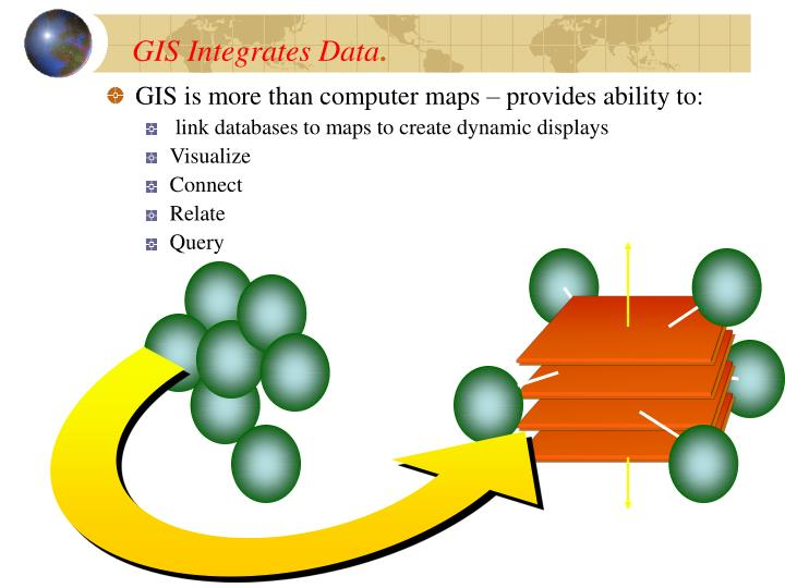 GIS Integrates Data