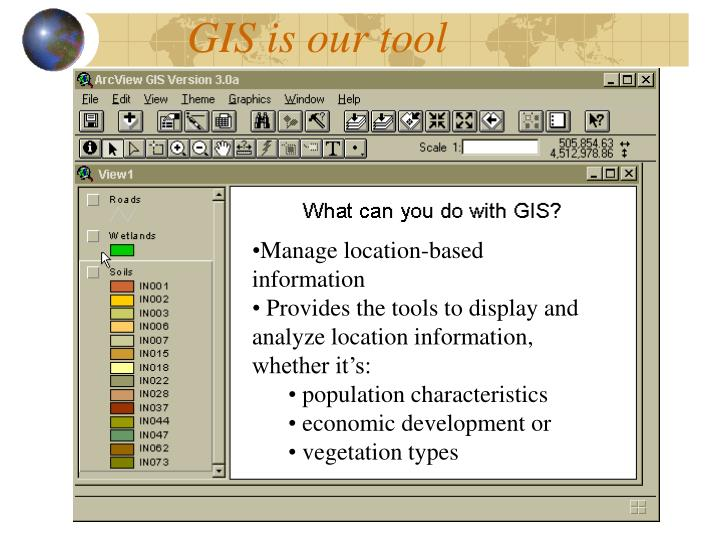 GIS is our tool