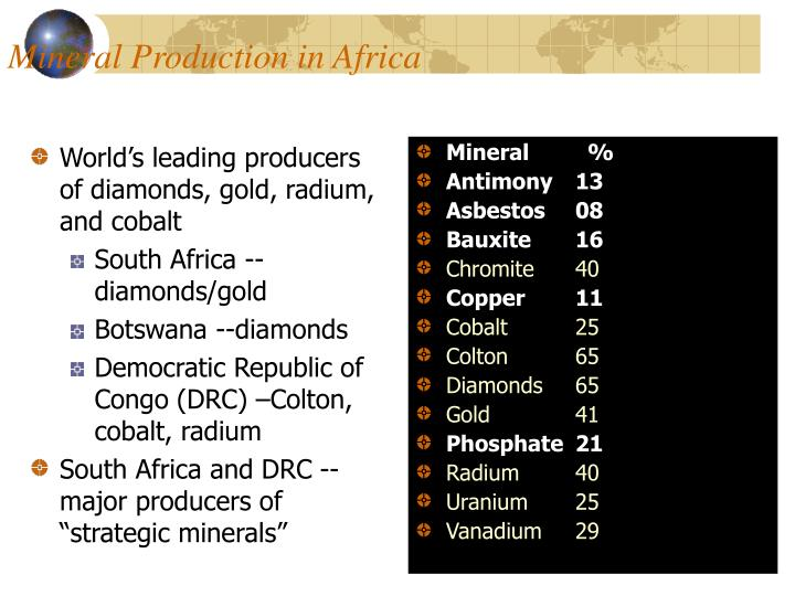 World's leading producers of diamonds, gold, radium, and cobalt
