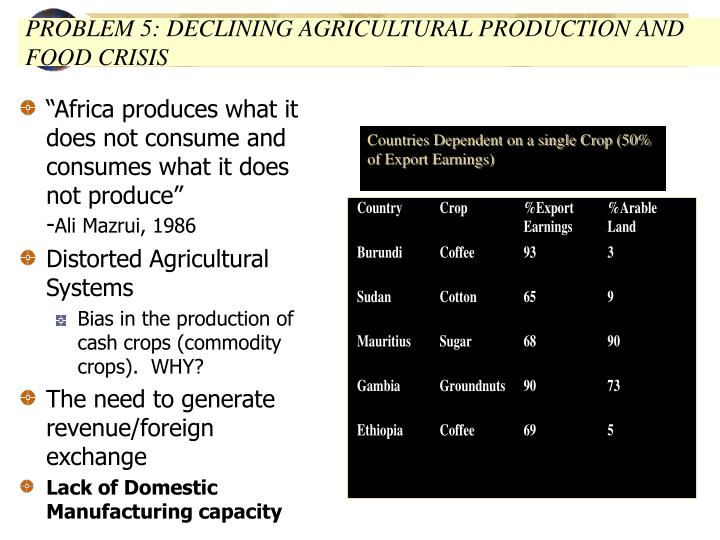 PROBLEM 5: DECLINING AGRICULTURAL PRODUCTION AND FOOD CRISIS