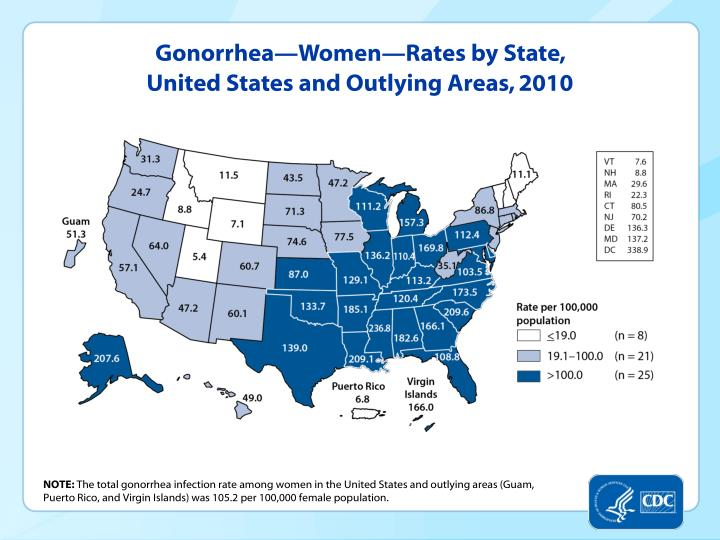 Gonorrhea—Women—Rates by State, United States and Outlying Areas, 2010