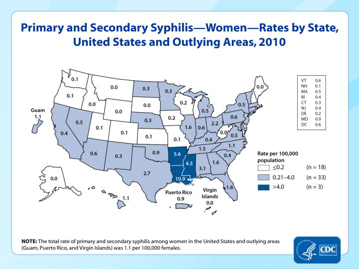 Primary and Secondary Syphilis—Women—Rates by State, United States and Outlying Areas, 2010