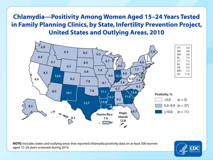 Chlamydia—Positivity Among Women Aged 15–24 Years Tested in Family Planning Clinics, by State, Infertility Prevention Project, United States and Outlying Areas, 2010