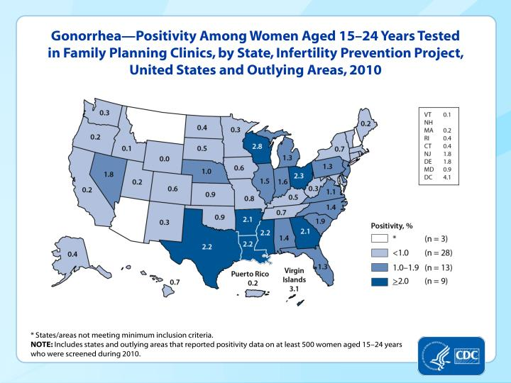 Gonorrhea—Positivity Among Women Aged 15–24 Years Tested in Family Planning Clinics, by State, Infertility Prevention Project, United States and Outlying Areas, 2010