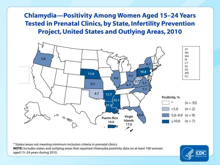 Chlamydia—Positivity Among Women Aged 15–24 Years Tested in Prenatal Clinics, by State, Infertility Prevention Project, United States and Outlying Areas, 2010