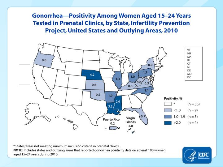 Gonorrhea—Positivity Among Women Aged 15–24 Years Tested in Prenatal Clinics, by State, Infertility Prevention Project, United States and Outlying Areas, 2010