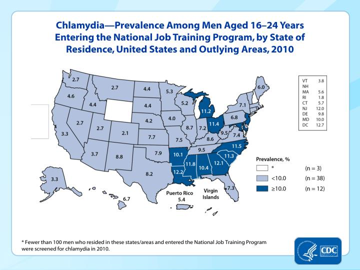 Chlamydia—Prevalence Among Men Aged 16–24 Years Entering the National Job Training Program, by State of Residence, United States and Outlying Areas, 2010