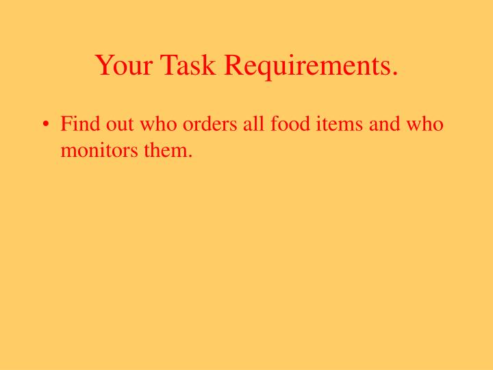 Your Task Requirements.