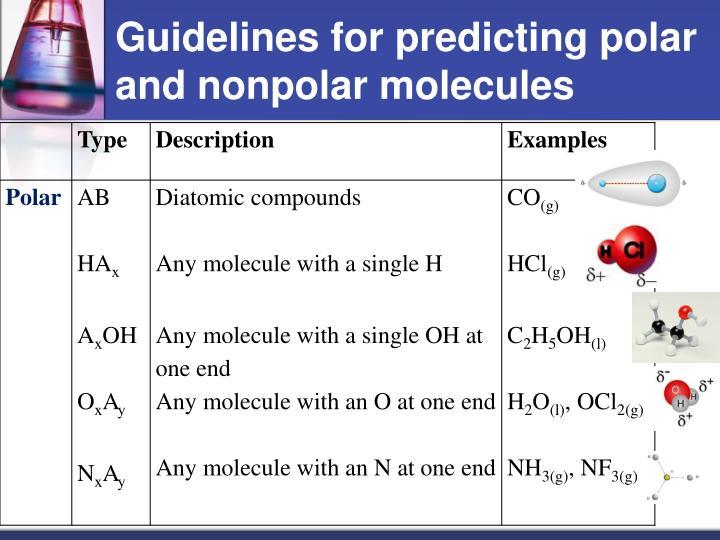 Guidelines for predicting polar and nonpolar molecules