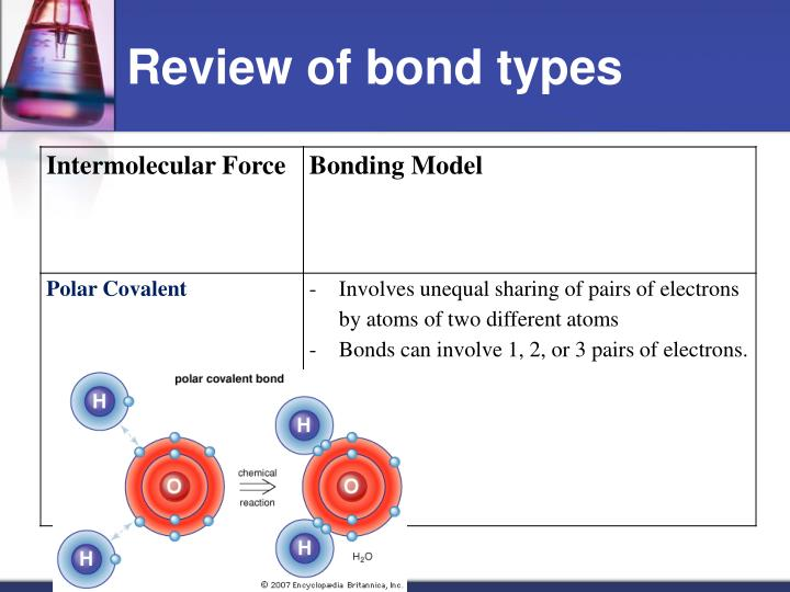 Review of bond types1