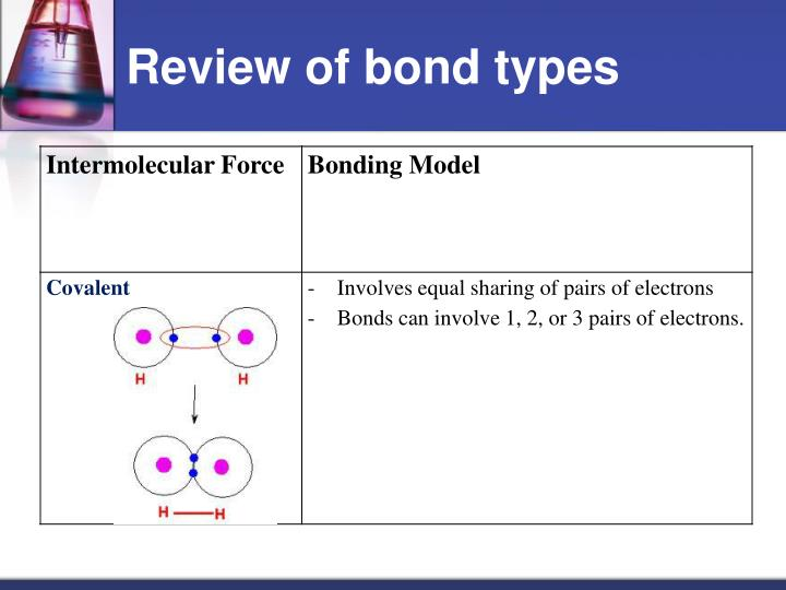 Review of bond types