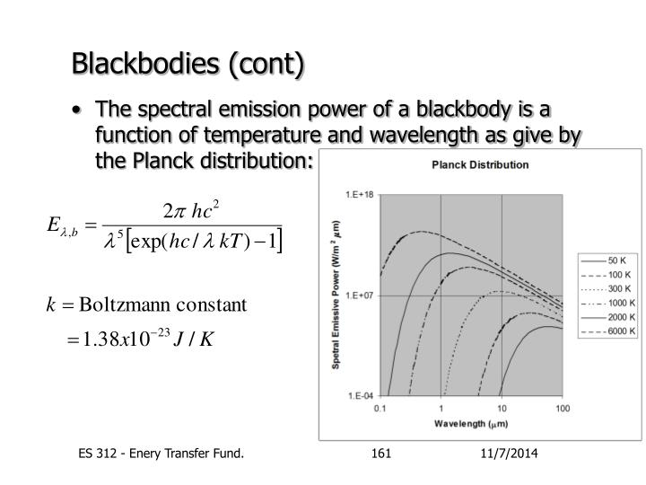 Blackbodies (cont)