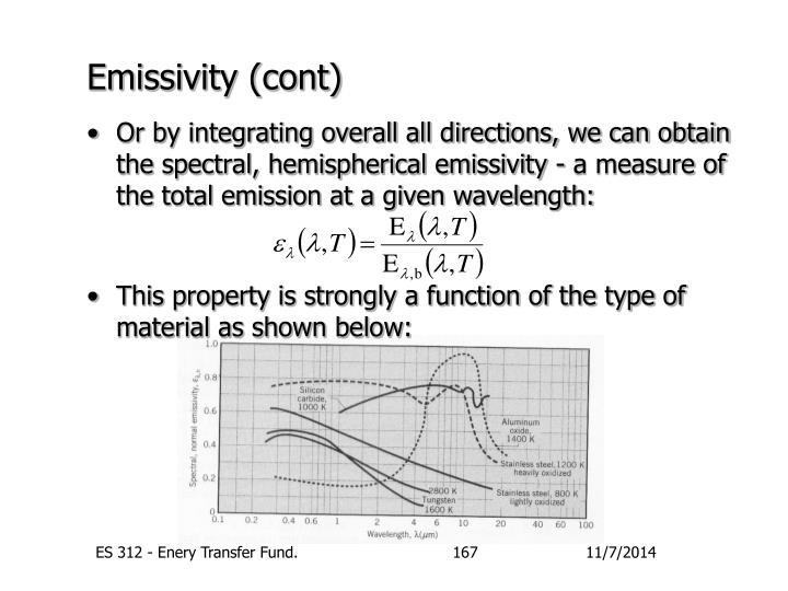 Emissivity (cont)