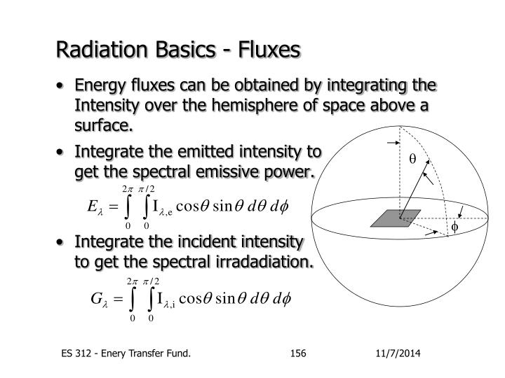 Radiation basics fluxes