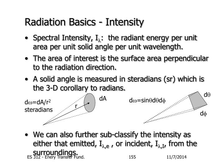 Radiation basics intensity