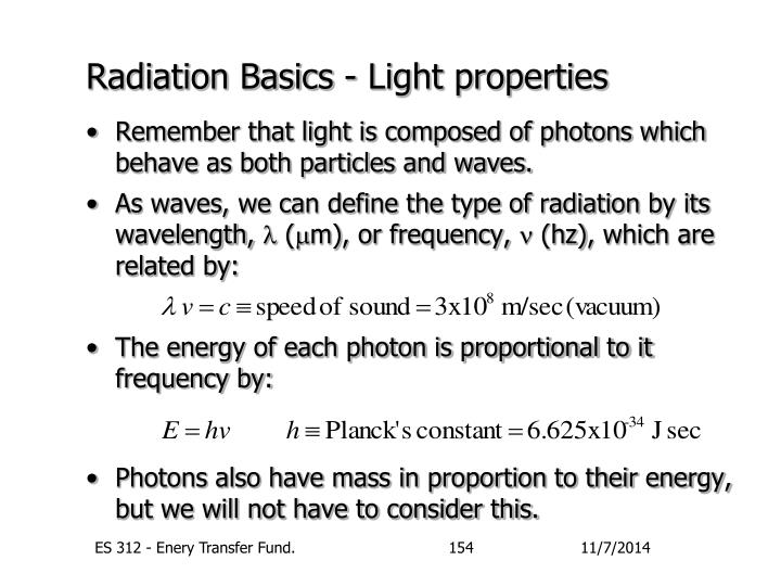 Radiation basics light properties