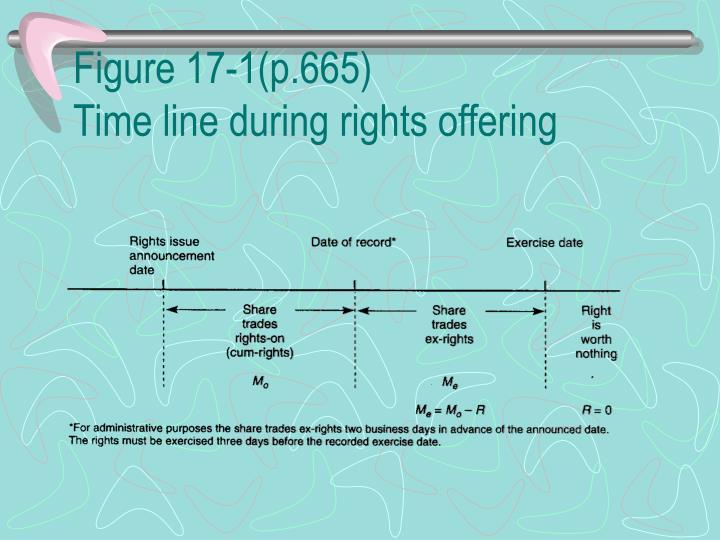 Figure 17-1(p.665)