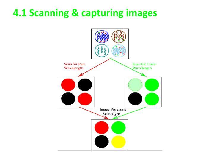 4.1 Scanning & capturing images