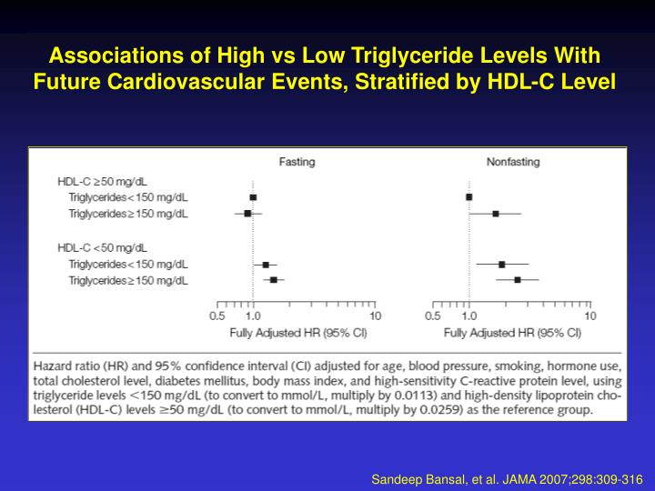 Associations of High vs Low Triglyceride Levels With