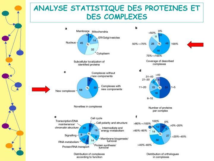 ANALYSE STATISTIQUE DES PROTEINES ET DES COMPLEXES