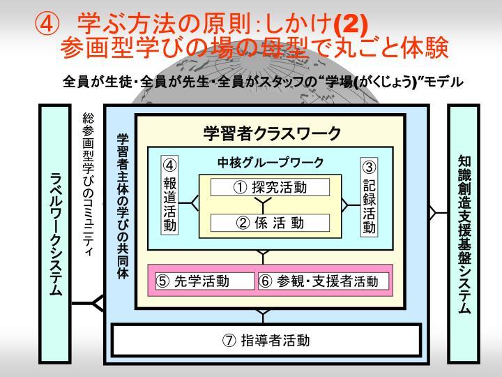 知識創造支援基盤システム