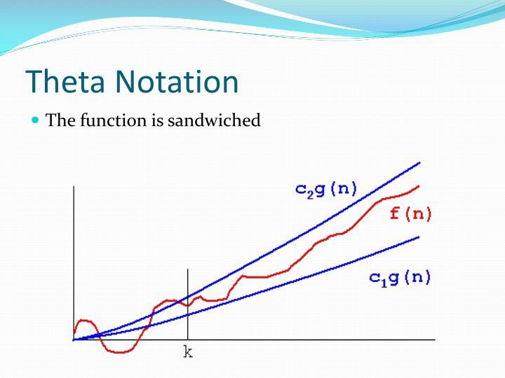 Theta Notation