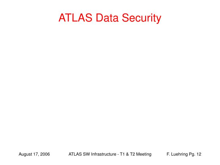 ATLAS Data Security