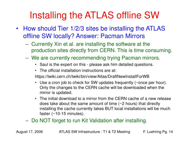 Installing the ATLAS offline SW